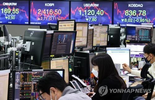 احتمال پیروزی بایدن، سهام کره جنوبی را بالا برد